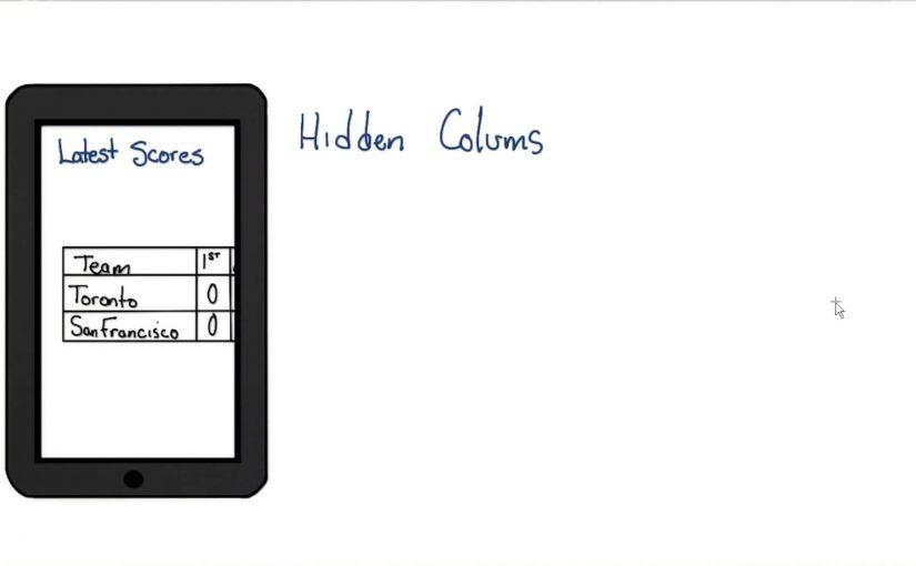 Responsive Tables Intro – Responsive Web Design Fundamentals
