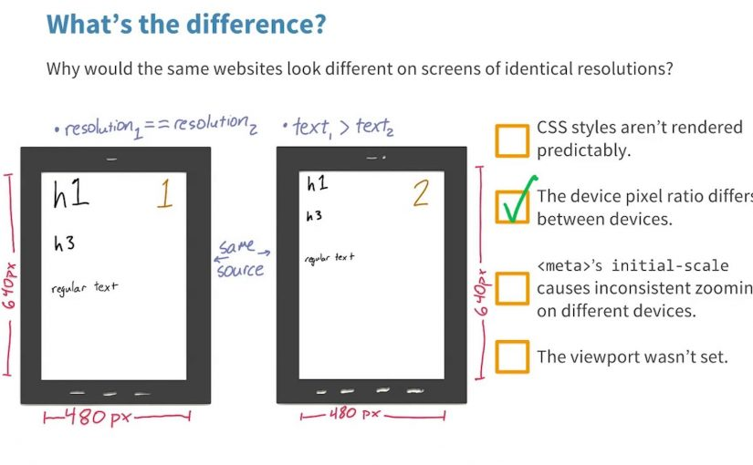 What's the Difference? Solution – Responsive Web Design Fundamentals