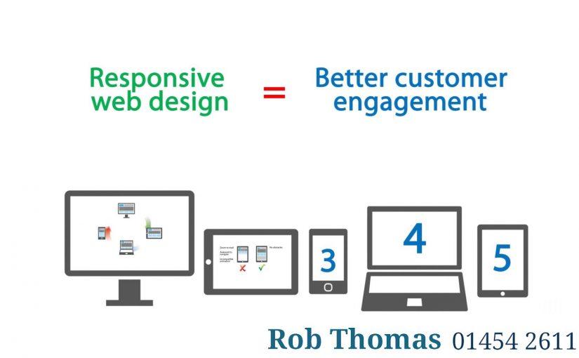 Responsive web design blogs february