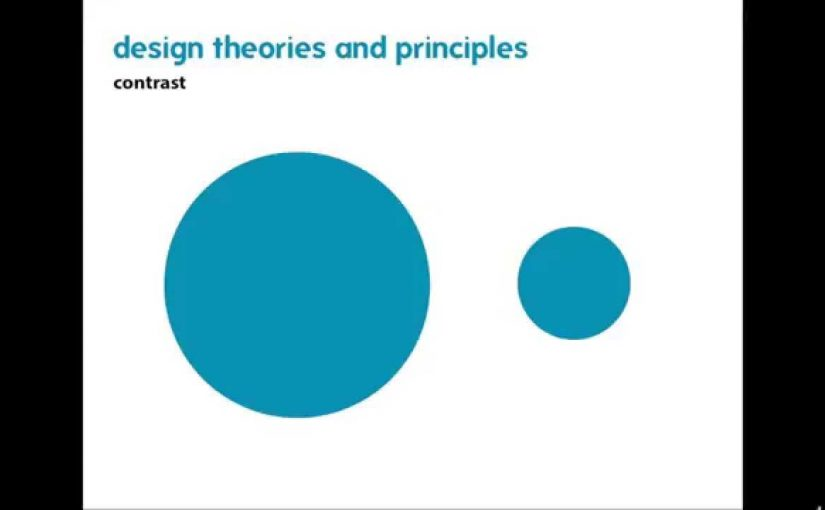 Principles of Graphic Design