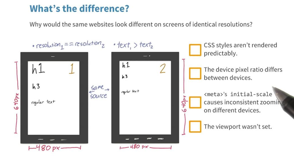 What's the difference? Quiz – Responsive Web Design Fundamentals