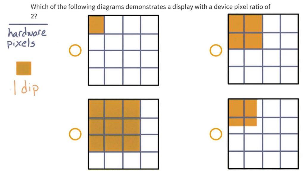 Calculating DPR Solution – Responsive Web Design Fundamentals