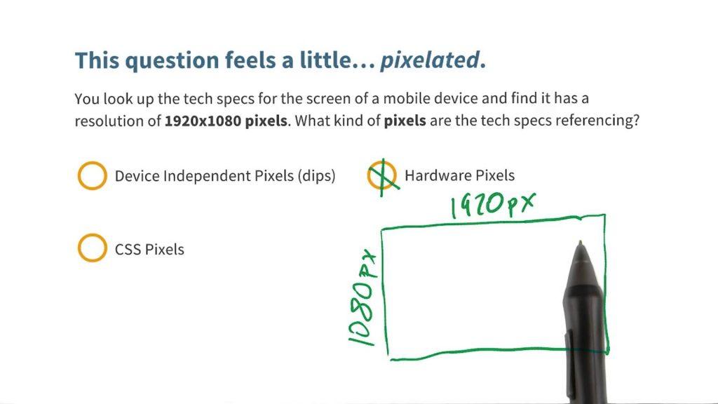 Pixelation Solution – Responsive Web Design Fundamentals