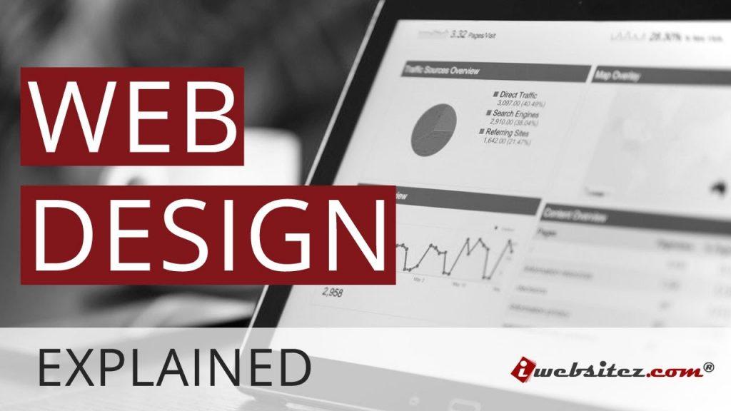 iwebsitez.com® Web Design Company   Responsive Web Design Company