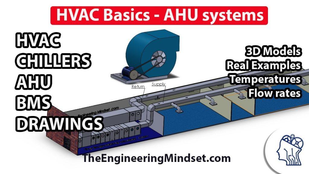 Fundamentals of HVAC – Basics of HVAC