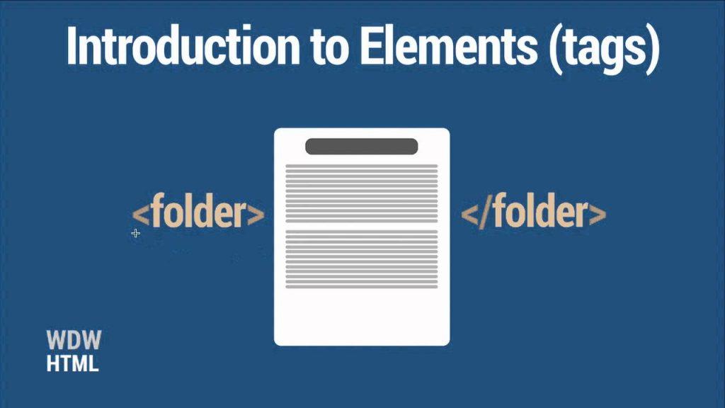 Web Design Workshop: HTML 2.1 – Introduction to Elements